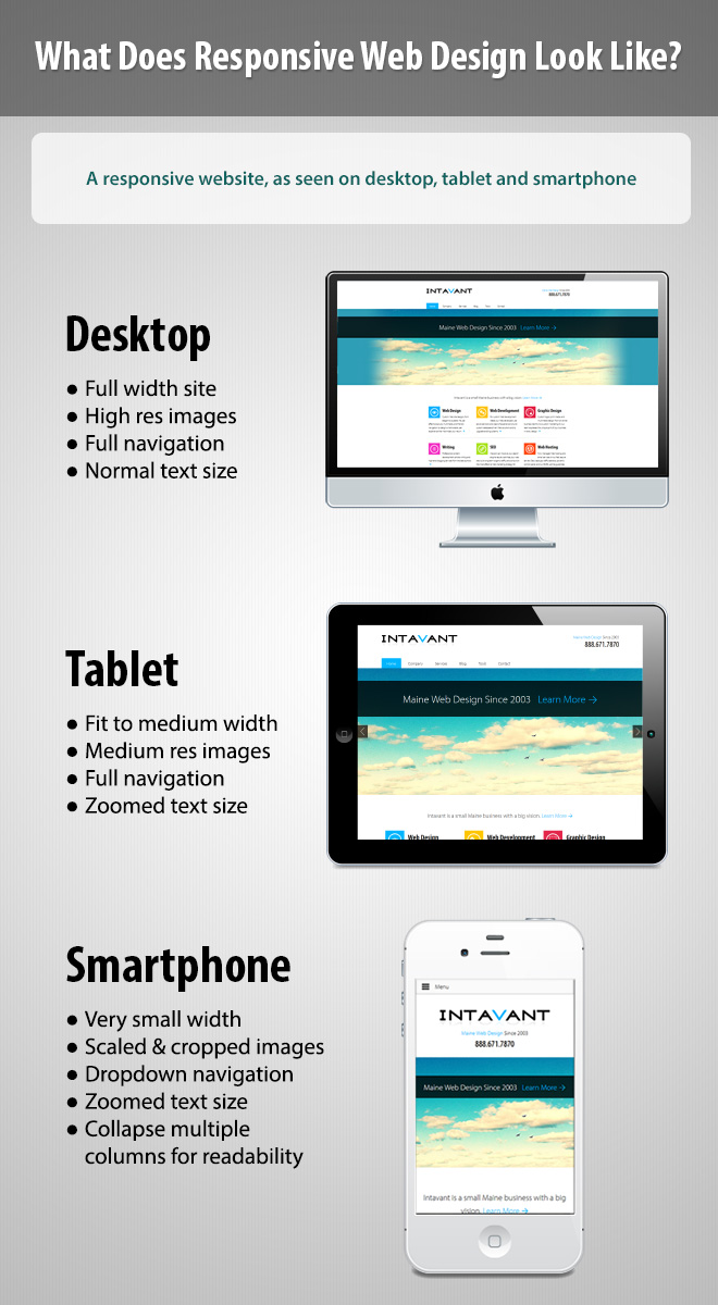 Responsive-Device-Comparison