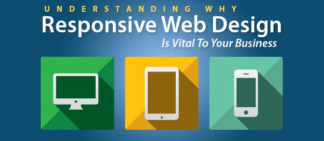 understandingresponsivewebdesign